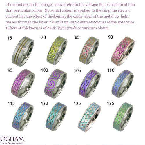 Zirconium Celtic Ring - 4059-ANO