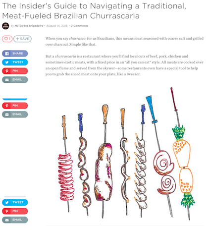 The Insider's Guide to Navigating a Traditional, Meat-Fueled Brazilian Churrascaria - My Sweet by Food52