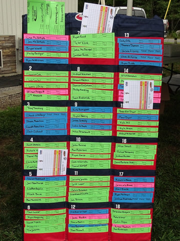 tournament player board for first time tournament player blog