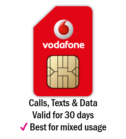 Vodafone Ireland Option 2