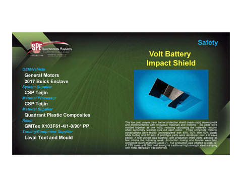 Safety: 12 Volt Battery Impact Shield - 2017 Foam Board Plaque