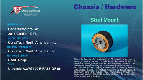 CH:  Strut Mount - 2016 Display Plaque