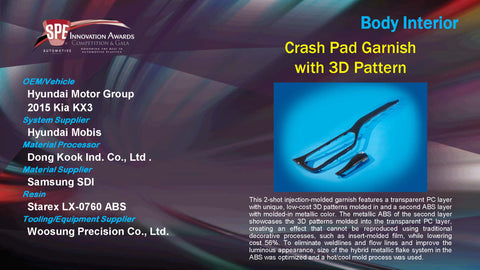 BI Crash Pad Garnish with 3D Pattern - 2015 Display Plaque