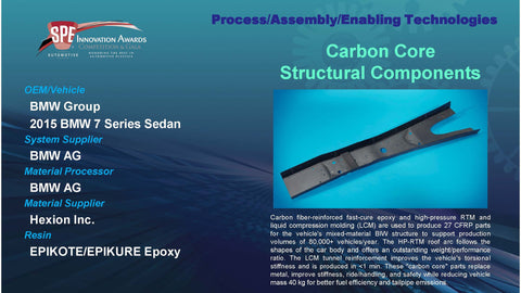 PAET:  Carbon Core Structural Components - 2016 Display Plaque