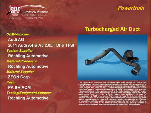 PT - Turbocharged Air Duct - Display Plaque 9x12