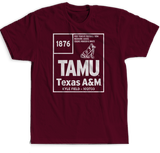 Periodic Table - Texas A&M Aggies