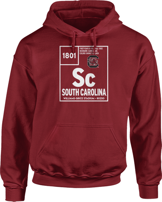Periodic Table - South Carolina Gamecocks