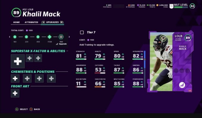 team of the week madden mut