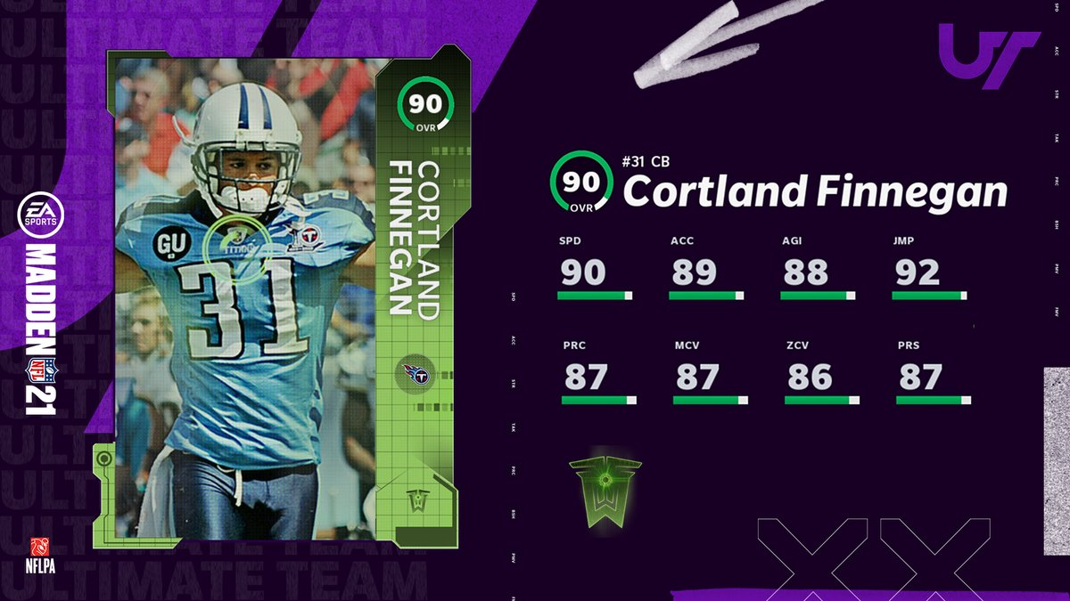 madden mut 21 team of the week