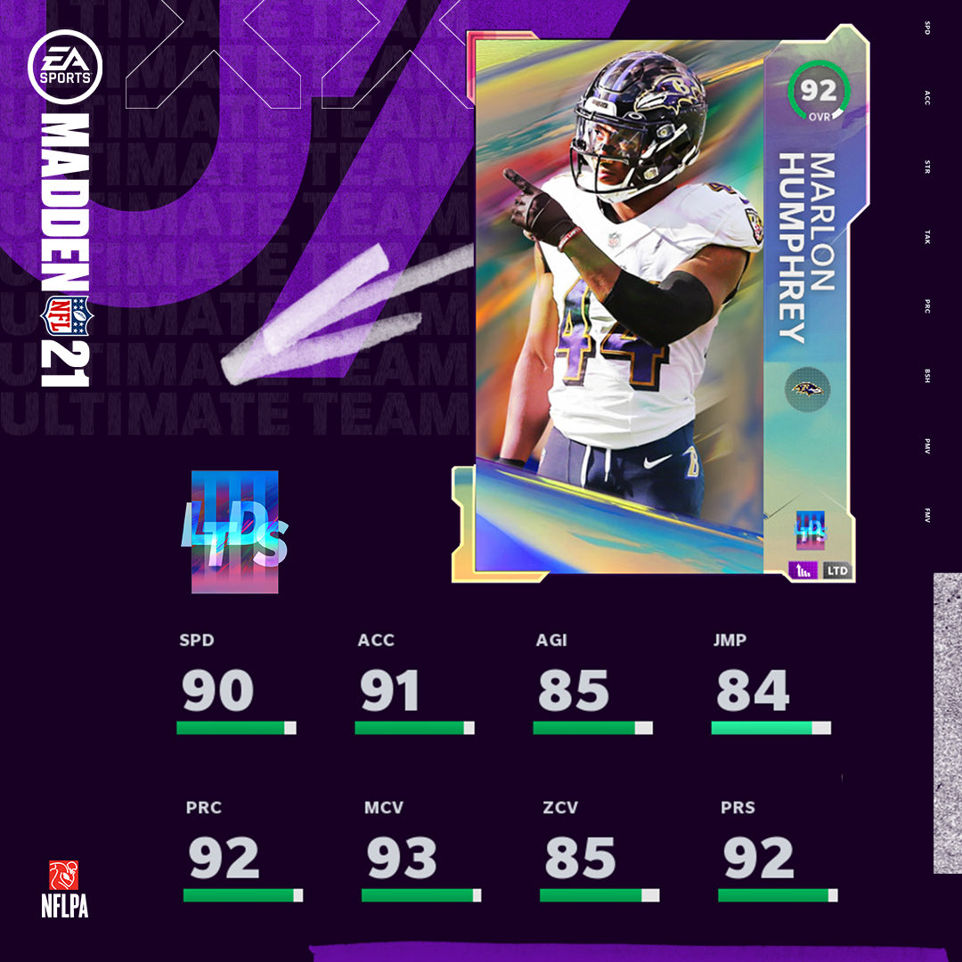 limited edition madden mut 21