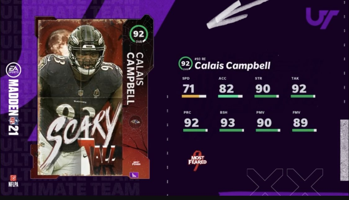 most feared madden mut 21