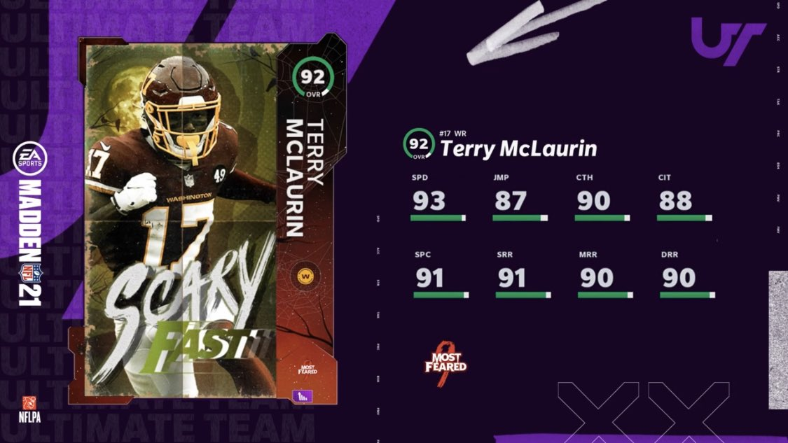 most feared madden mut