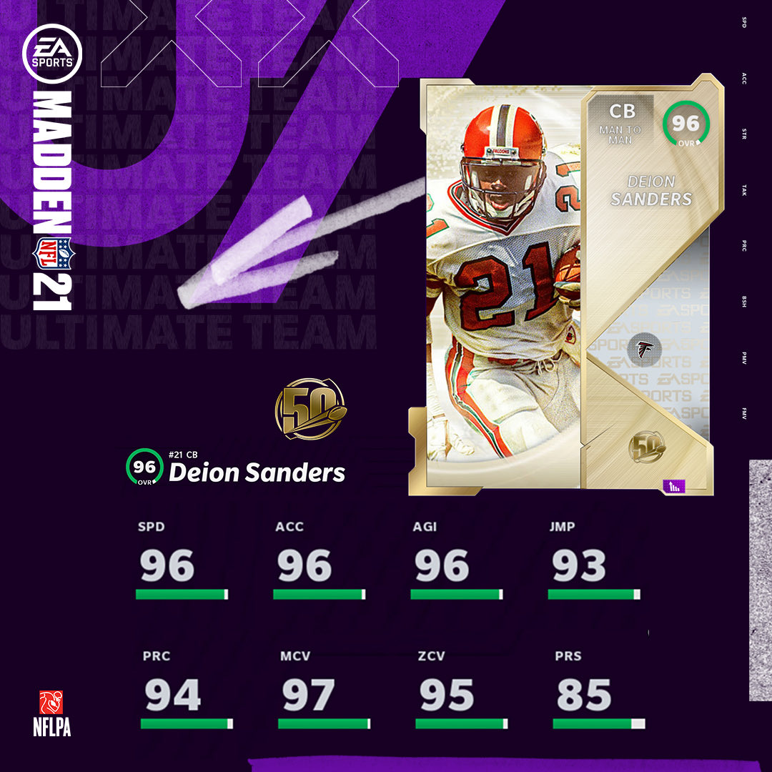 the 50 madden mut coins