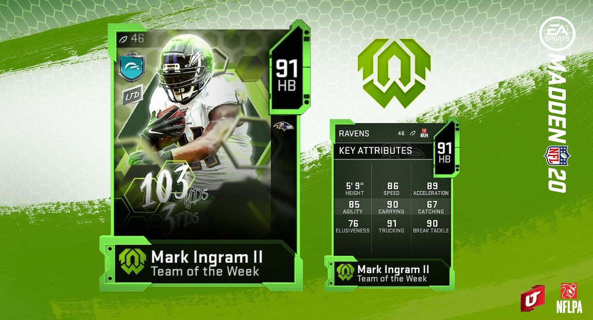 madden mut team of the week 3