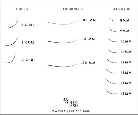 BYL B Curl 0.05mm Mink Russian Lashes - Single Trays