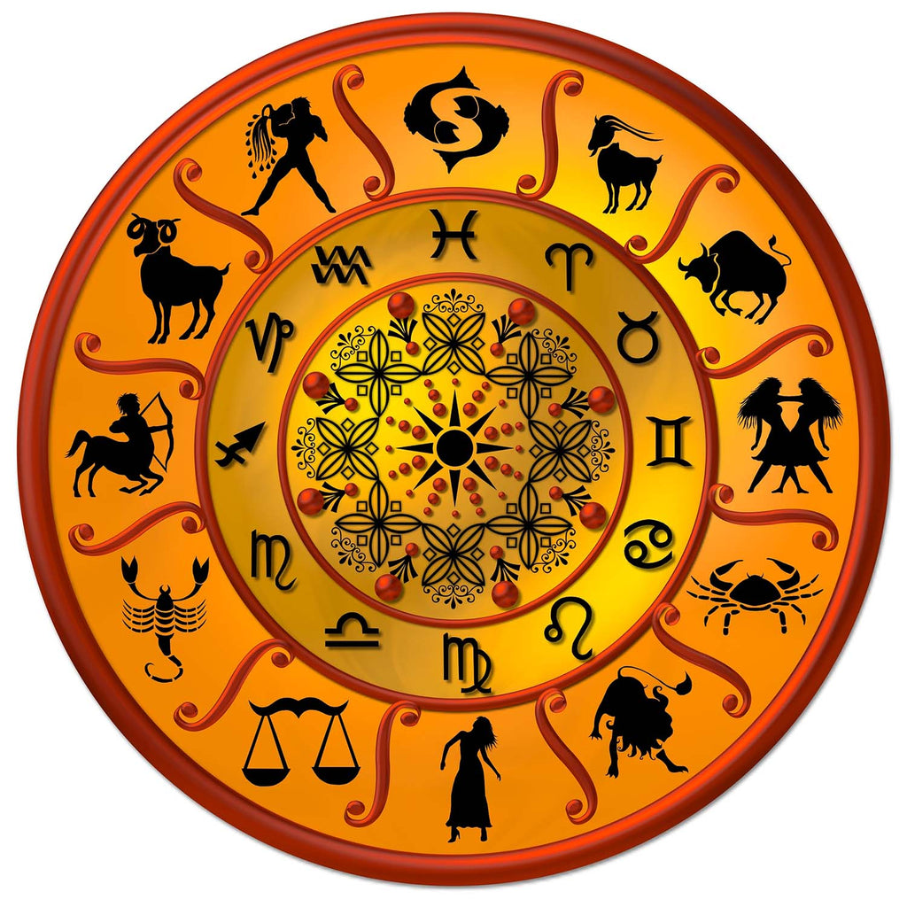 Free Vedic Astrology Chart Predictions