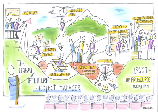 Ideal future project manager
