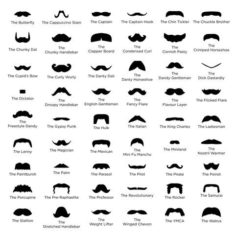Movember Macbook Moustache Decals