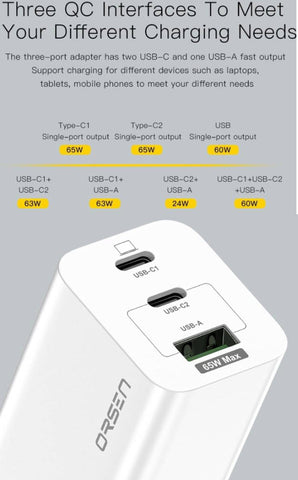 Adapter ELOOP C5 PD/QC 65W GAN Fast Charger ส่งฟรี Kerry Express!