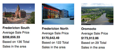 Fredericton Home sale prices