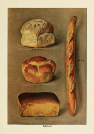 Bread Greeting Card - Homeware Store