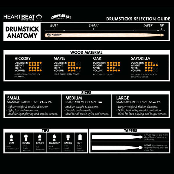 Heartbeat Colored Series 5A Black Round Tip