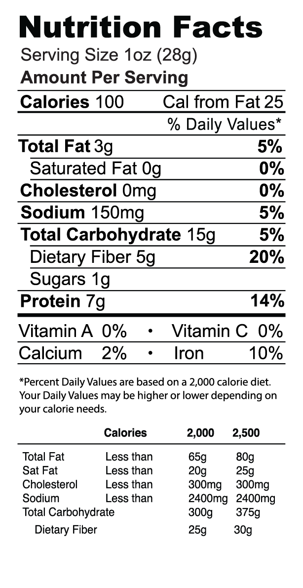 nutrition-facts-for-bbq