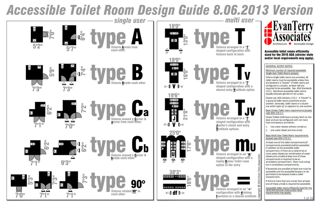 Accessible Toilet Room Guide