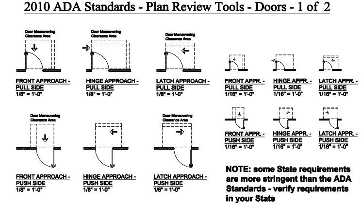 Door Maneuvering Clearances Templates  sc 1 st  Corada powered by Evan Terry Associates - Shopify & Door Maneuvering Clearances Templates \u2013 Corada powered by Evan ...