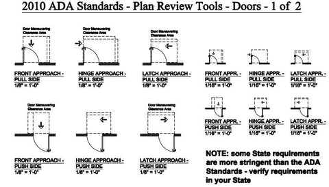 Door Maneuvering Clearances Templates