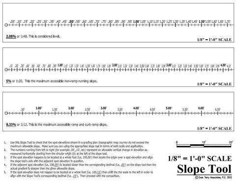 Slope Review Tools