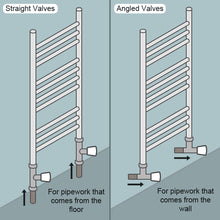 Load image into Gallery viewer, Towel Rail Radiator Valve Fitting Diagram