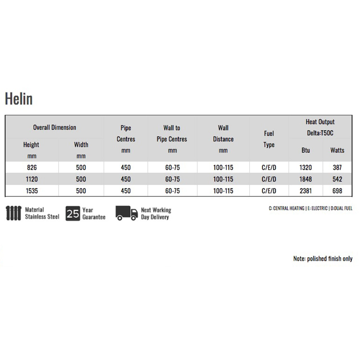 Helin Designer Stainless Steel Towel Radiator Specification Chart