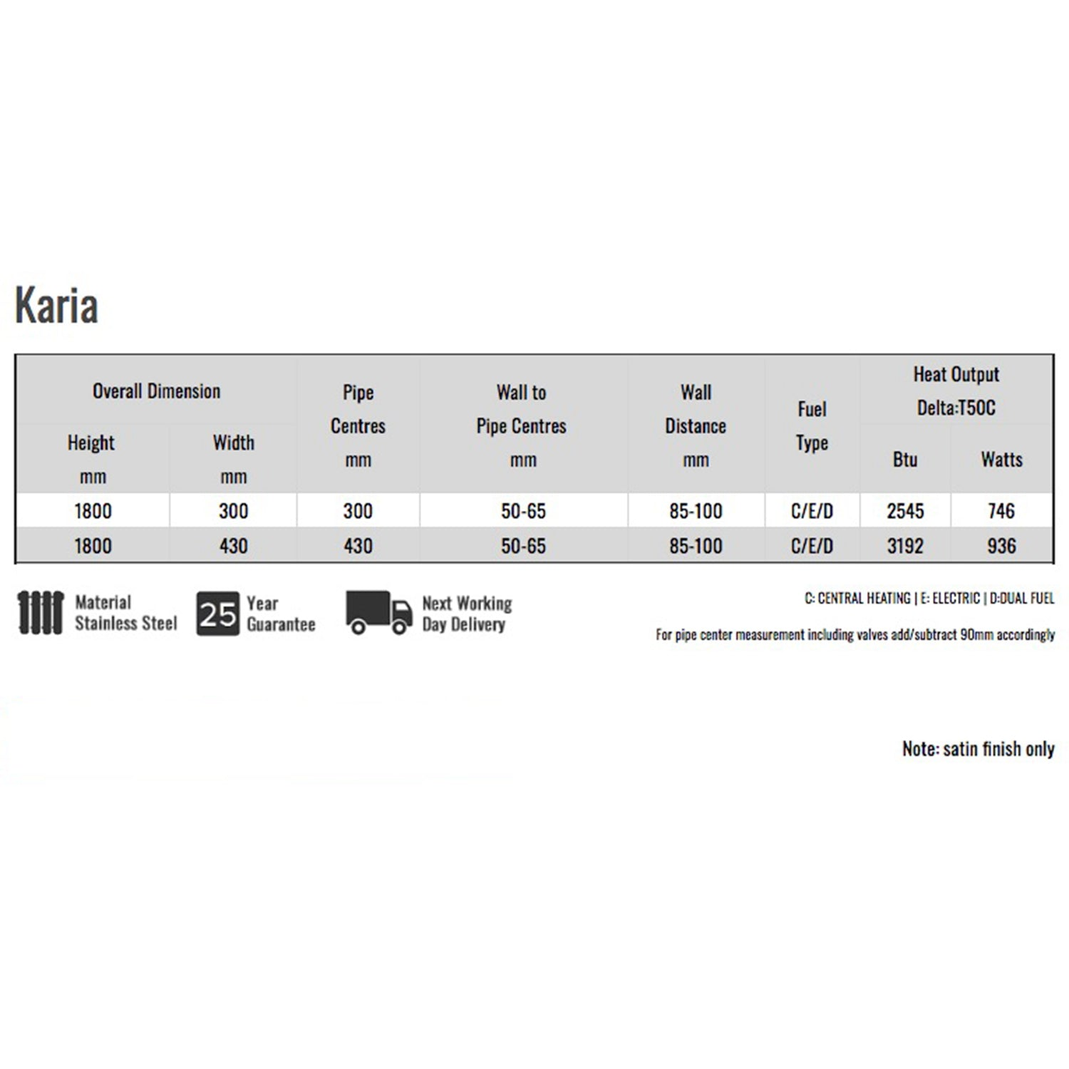 Reina Karia Stainless Steel Specifications Chart