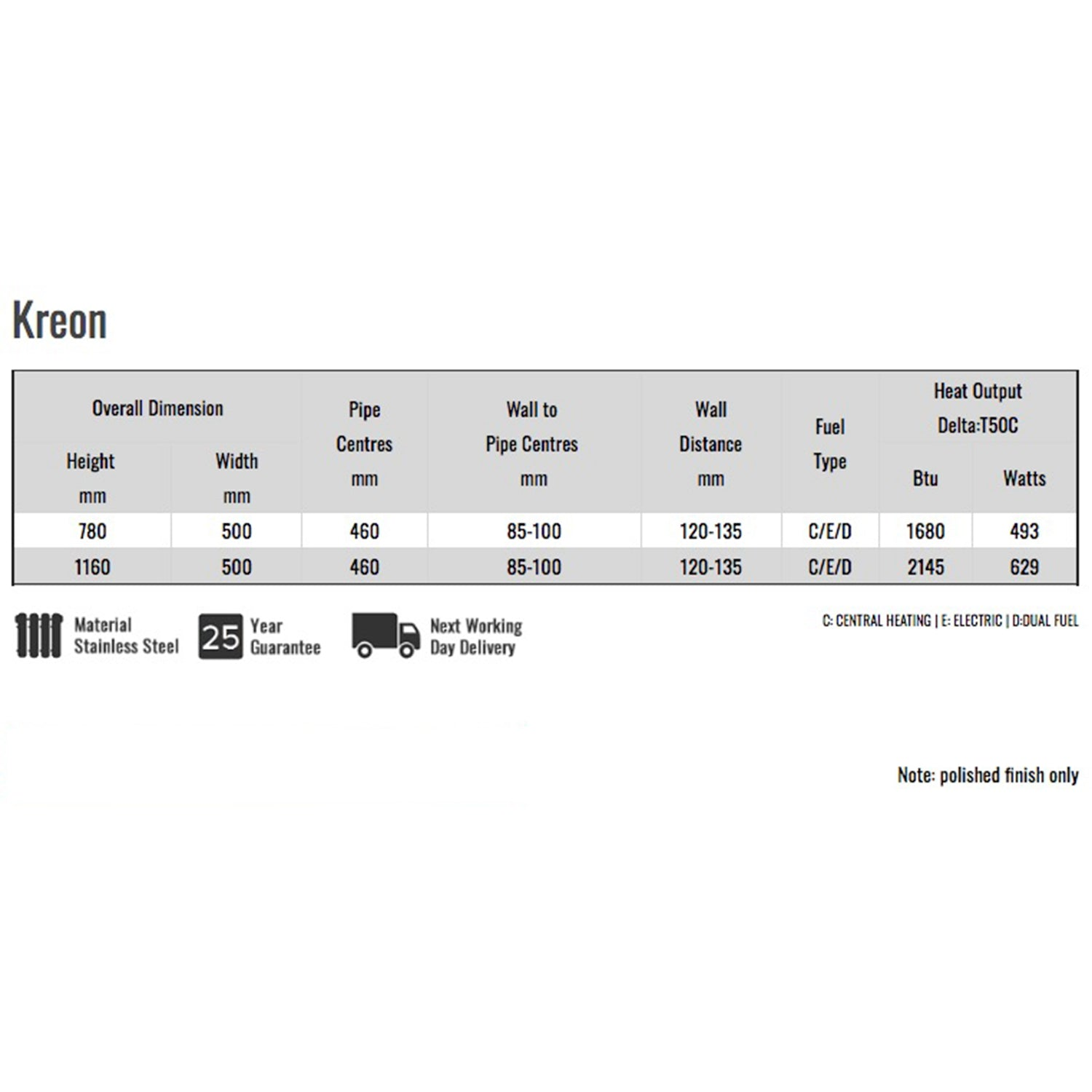 Kreon Designer Radiator Specification Chart