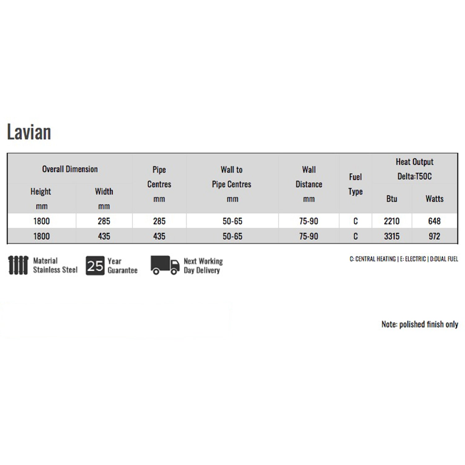 Reina Lavian Specifications Chart