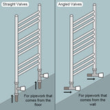 Towel Rail Radiator Valve Fitting Diagram