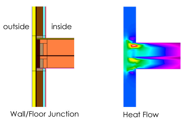 Psi Values Thermal Bridging And Wood Fibre Insulation