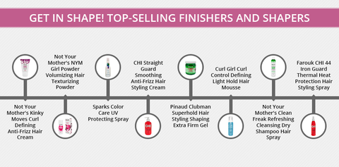 Get in Shape! Top-selling Finishers and Shapers