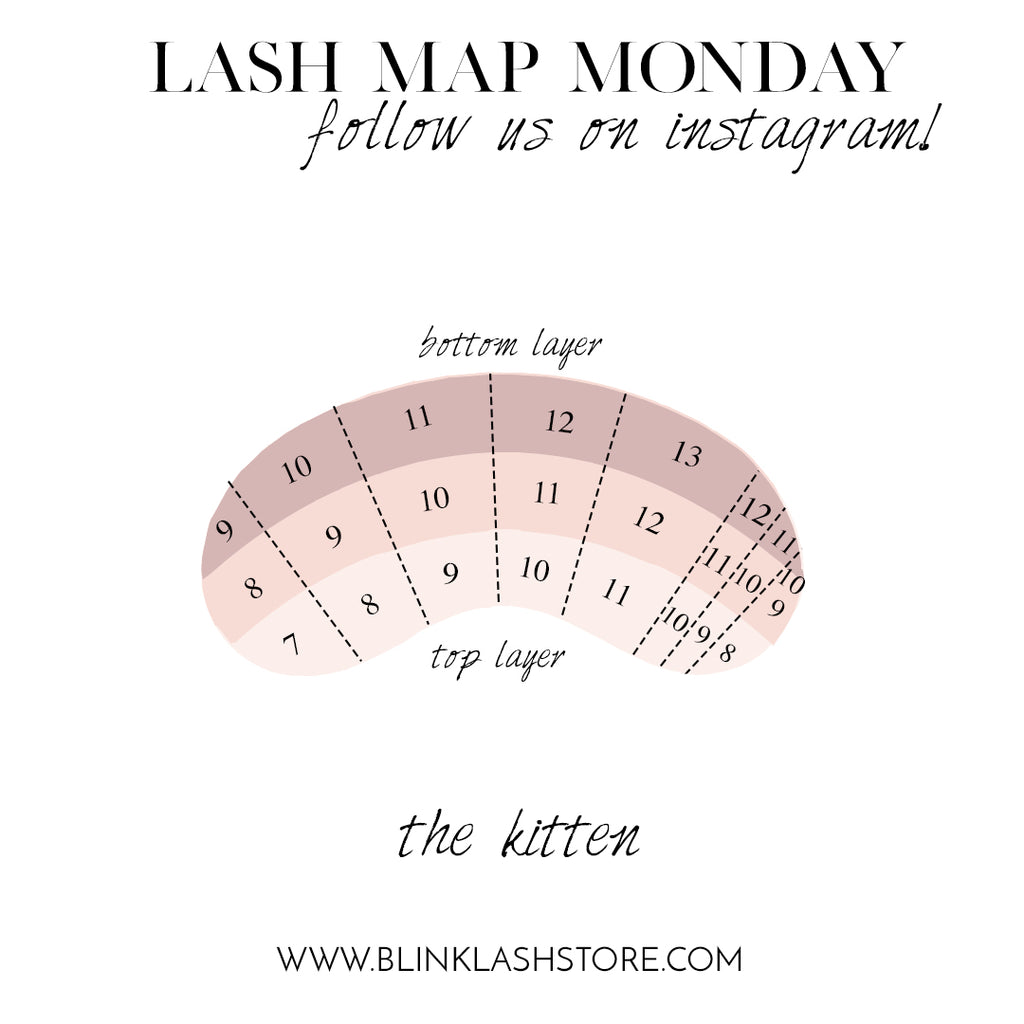 Lash Map Monday: Kitten Perfect Line