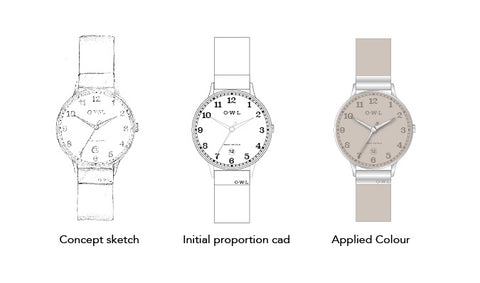 Watch design from cad to sample