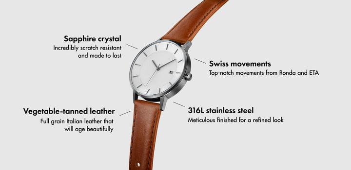 Minimalist Watches Without the Luxury Markup