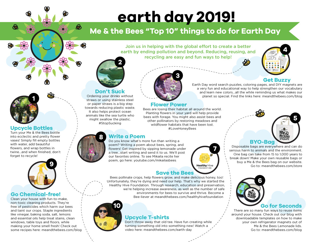 Earth Day is Every Day – Me & the Bees Lemonade