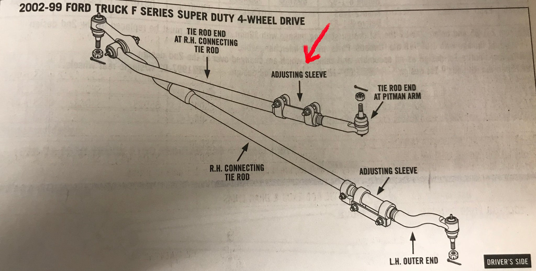 99 04 Ford Superduty Extended Steering Coupler Sky Manufacturing