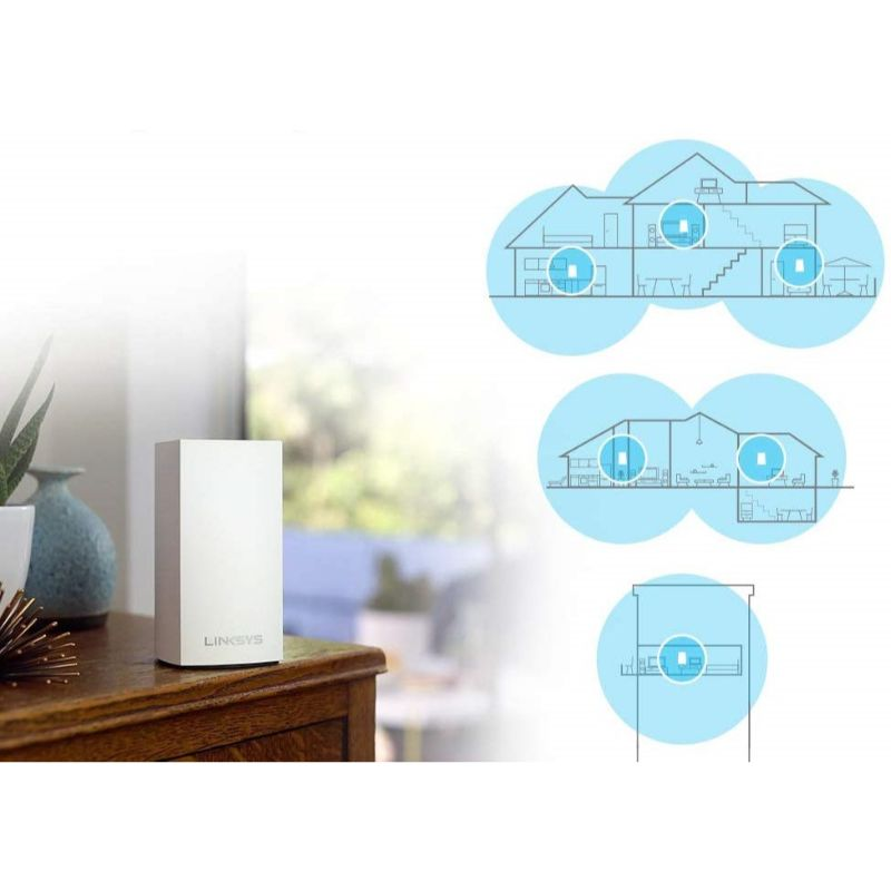 Linksys Velop Whole-Home Intelligent Mesh WiFi-Daily Steals