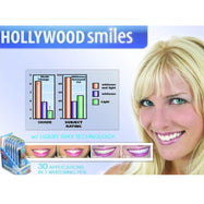 Hollywood Smiles Teeth Whitening Pen - .34oz-Daily Steals