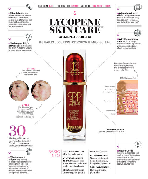 CPP selected by New Beauty Magazine