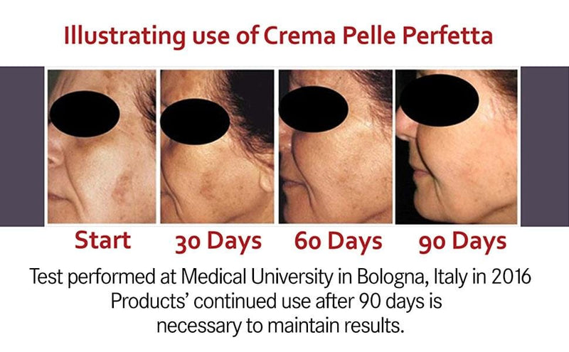 Crema Pelle Perfetta – Dermatologist Recommended Treatment for Rosacea, Dark Spots, Sun Damage, and Blemishes with All Natural Ingredients - Lycopene Skin Care