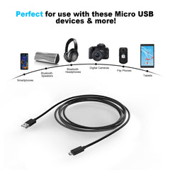 10ft Micro USB Cable Compatible with Motorola, Samsung, LG, BLU, Kyocera