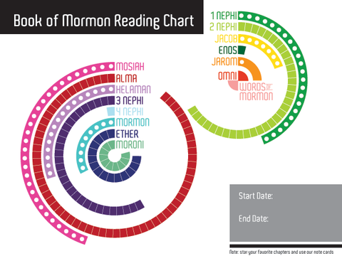 Printable LDS Book of Mormon Reading Chart and Note Cards by Wants and Wishes